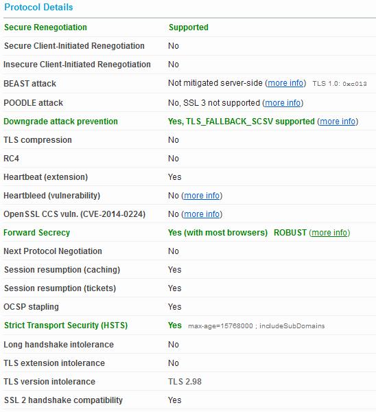 ssllabs.com Protocol Details