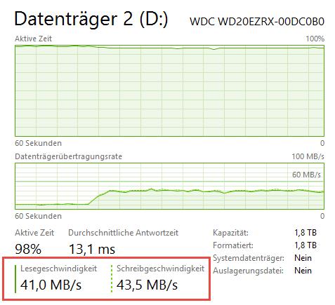 BitLocker Initial-Verschlüsselung läuft schnell