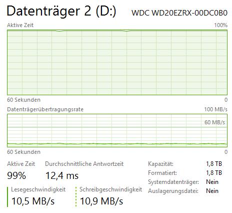 BitLocker Initial-Verschlüsselung läuft langsam