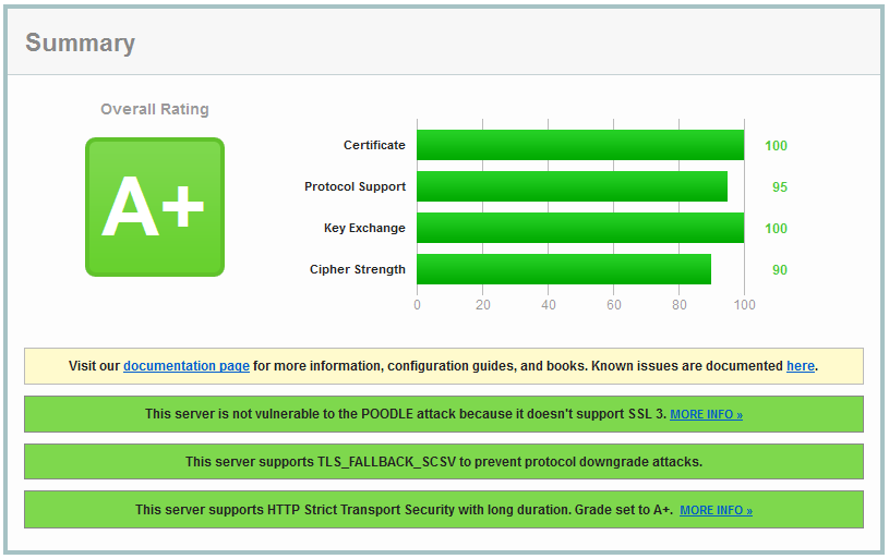 SSL Labs SSLTest it-sec.ovh